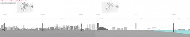 How cities of an emerging nature can represent themselves at the global level through architecture.