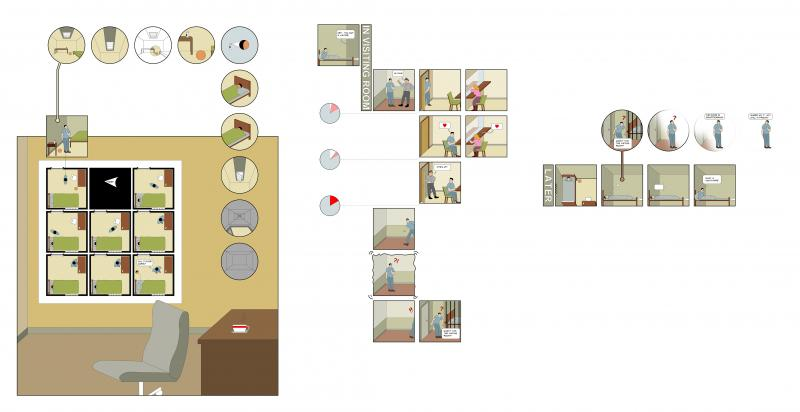 The prisoner notices, as he walks past the security desk, that the spatial continuity he perceives differs from the continuity seen through the frames of the screen.  One defines the spatial continuity through movement, and the other one defines the passing of time in a single space. 