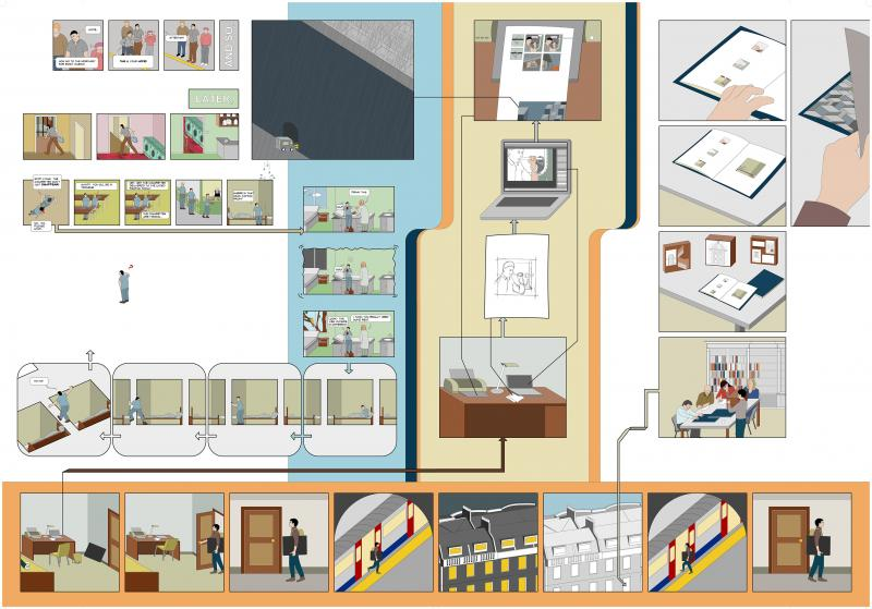 As an operative construct, the frame is a productive design tool that incorporates in anything, such as our immediate environment (the Final Table Presentation], my own daily routine, and even the production process of the project.   