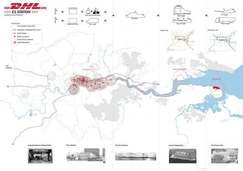 The thames hub, which promises to be a new infrastructural node in the Thames Estuary (integrating air, sea and rail freight) will re-activate the river for the transport of goods into the city. River stations, of which eight potential sites on vacant or strategic industrial land were identified (of which the E1 Station is one) will see the potential regeneration of the wharfs and docklands which were lost in the 1980's. Lastly, combining with the DHL GoGreen scheme, users will be able to offset their carbon emissions on deliveries by nominating a pickup point, inserted into an existing and extensive branch of stores.