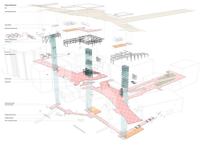 Physical layers of elements inserted to reclaim the street as public space, including shared surface, cross-boundary structures, public service cores, flexible partitions and light grid.