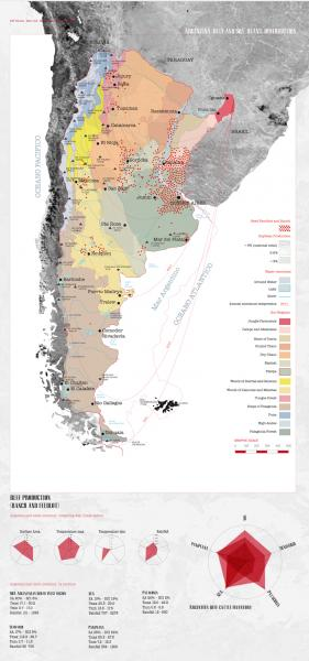 Map of Argentinean Biomes