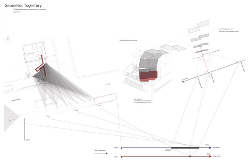 Translation of the studies of the relation between movement and permanence, of the observation of the mind insertion  into a live projection insertion in the city, in relation to the bus 55.