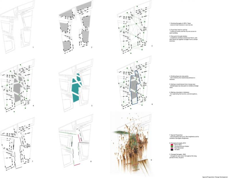 Design development, construction process
