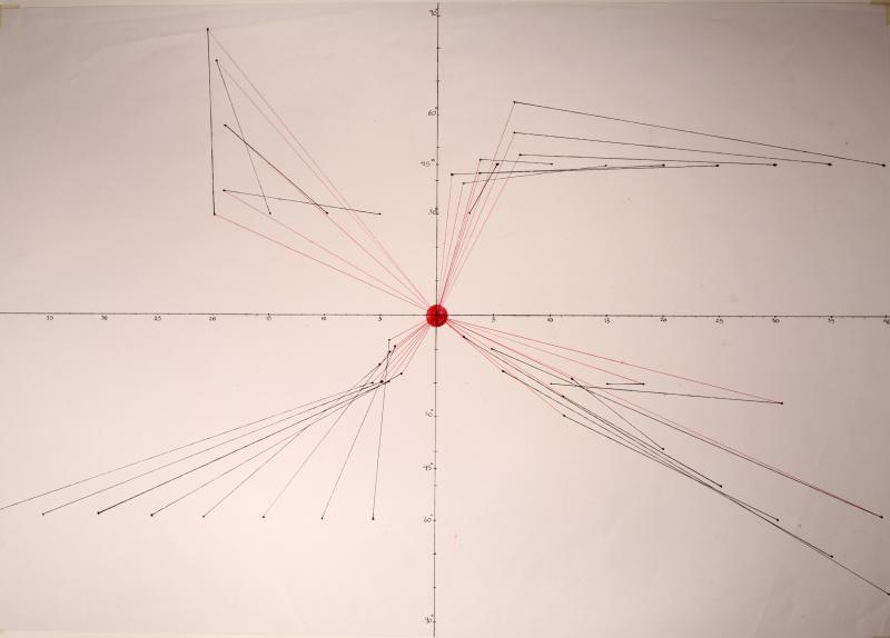 A graph made by varying angle/distance of the light source