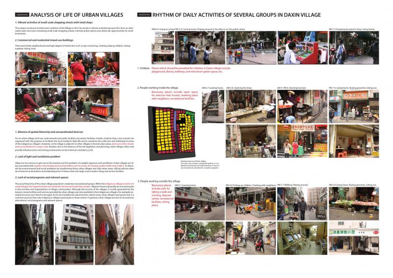 Analysis of life of urban villages in Shenzhen