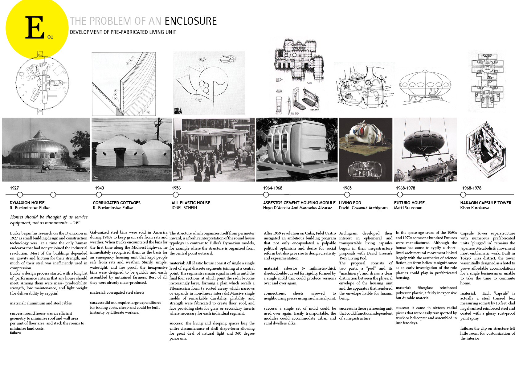 Aa School Of Architecture Projects Review 2012 Inter 6