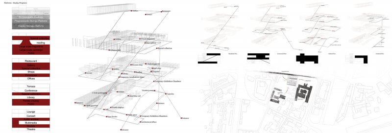 Different routes of circulation in relation to the different types of users and context on site