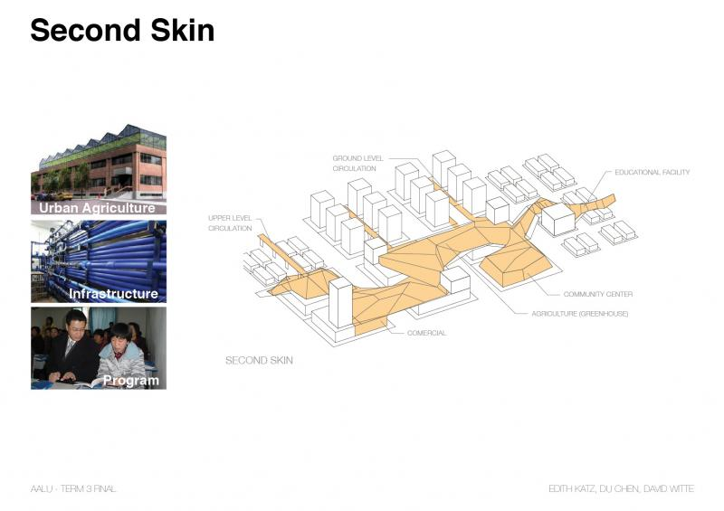 The second skin emerged out of the need to grow vertically due to the high cost and limited land available for construction. By taking advantage of the uppermost zones of buildings (rooftops) we achieve a new urban realm that is productive (Urban Agriculture) infrastructural and programatic.