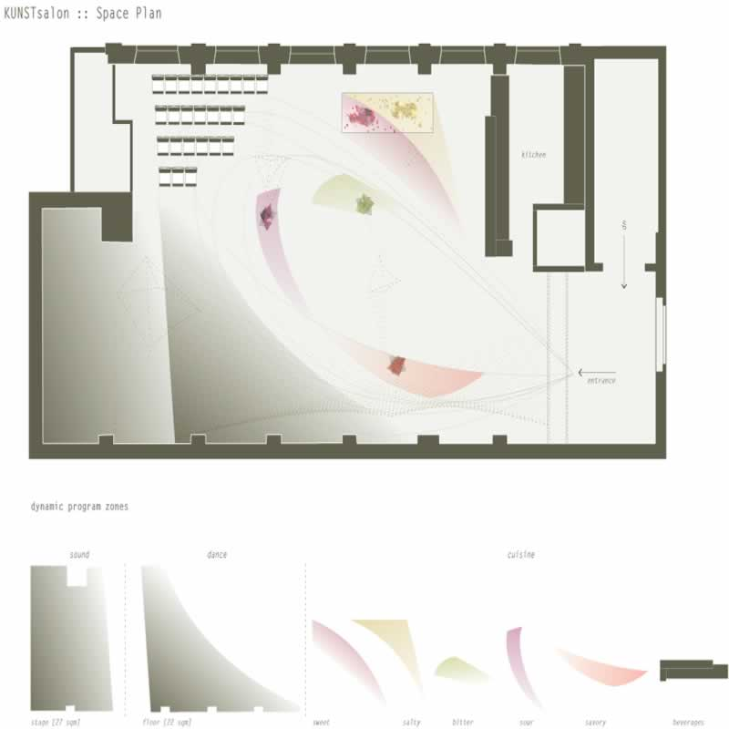 KunstSalon Space Plan