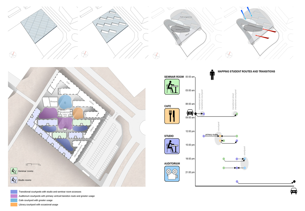 ... Thesis Award for Future Generations 2016 : Sustainable Architecture